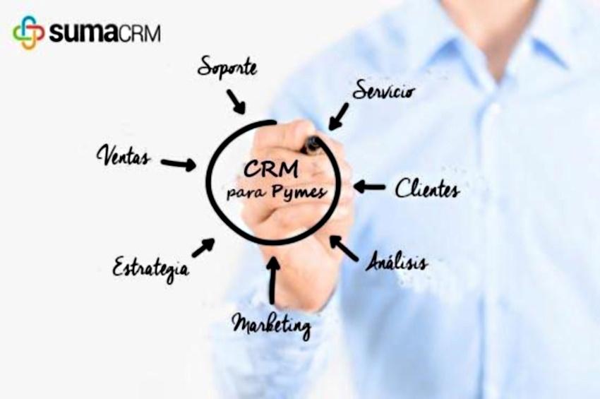 CRM para Pymes - Razones para usar un CRM