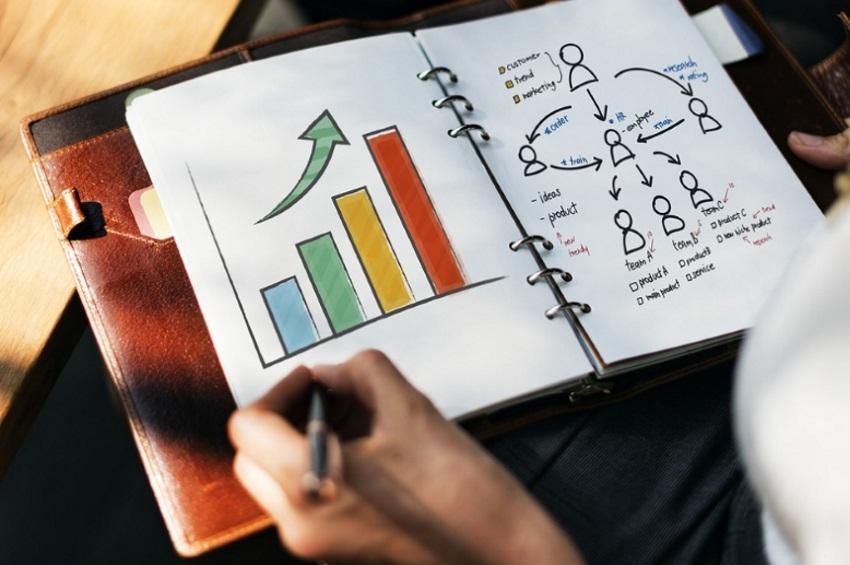 Gestión de Ventas: Cómo definir el Trabajo de Ventas en su Organización – Parte 2